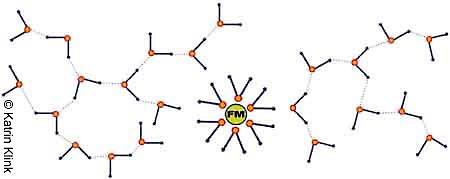Wasserbelebung - Wasservitalisierung - Wasserenergetisierung und Strukturierung mit Crystal Energy Patrick Flanagan